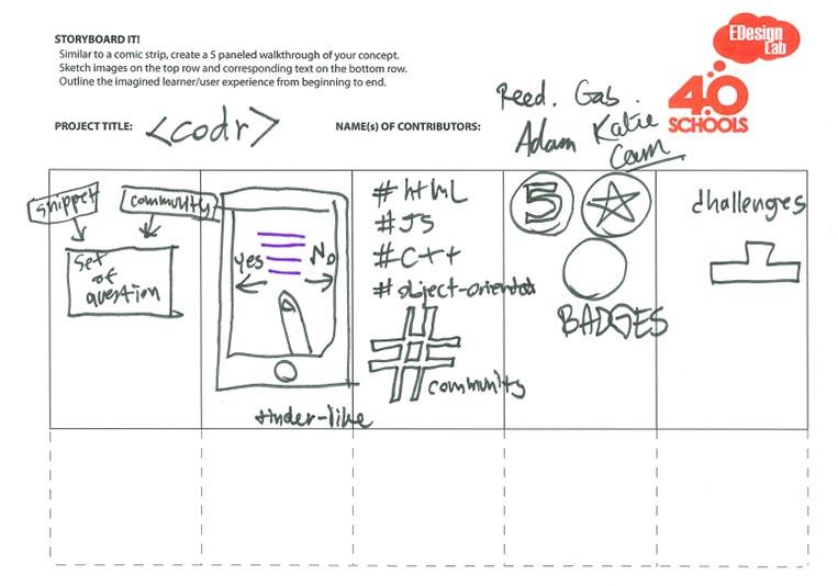 codr_concept